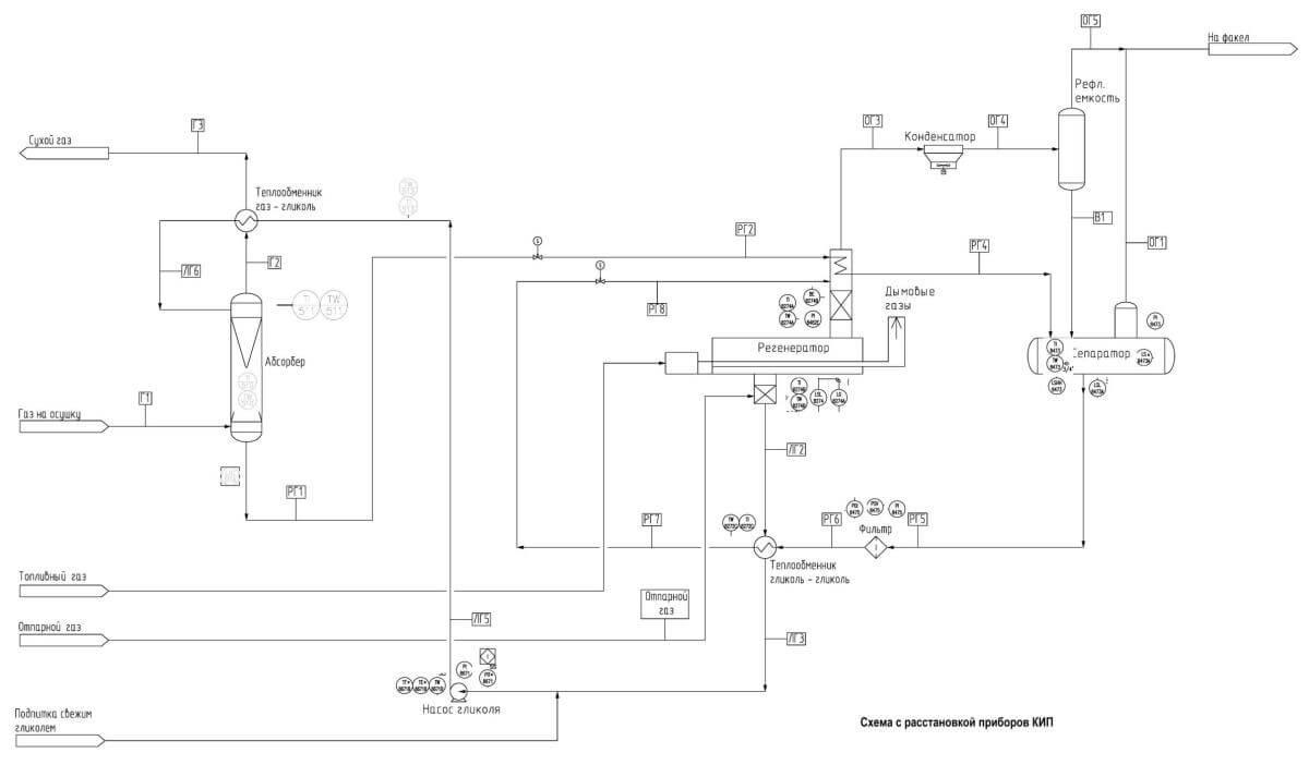 Установка осушки газа схема фото 805